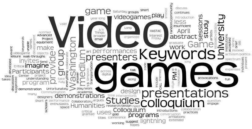 keywords_wordle_3