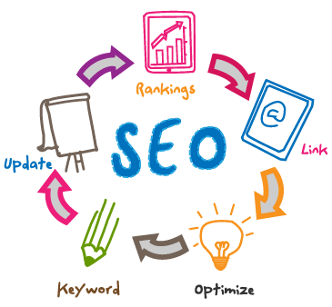 seo-optimizaztion-image